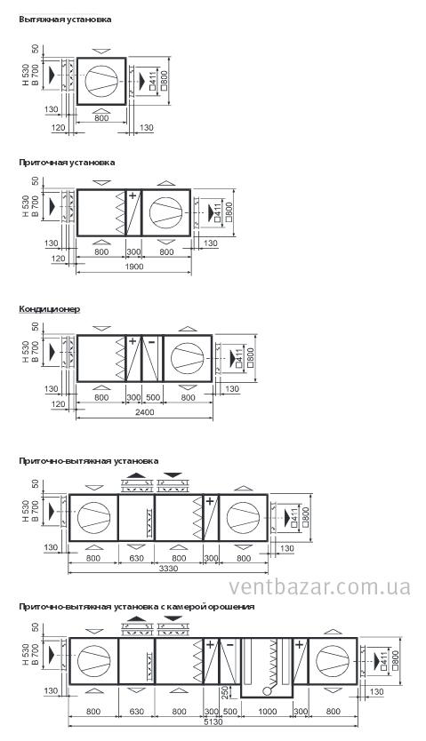 wolf kg 63 standard ventbazar. Black Bedroom Furniture Sets. Home Design Ideas