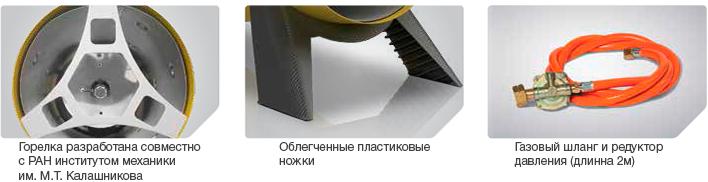 преимущества тепловой газовой пушки Ballu BHG 20M