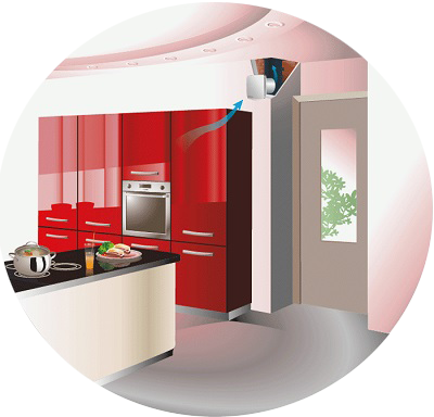Вентиляция в жилом доме или квартире