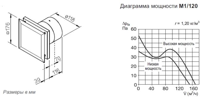 helios minivent m1 120 f. Black Bedroom Furniture Sets. Home Design Ideas