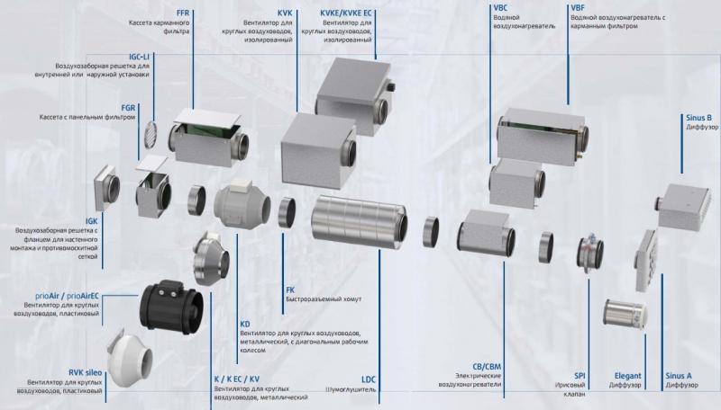 Схема монтажа канального вентилятора