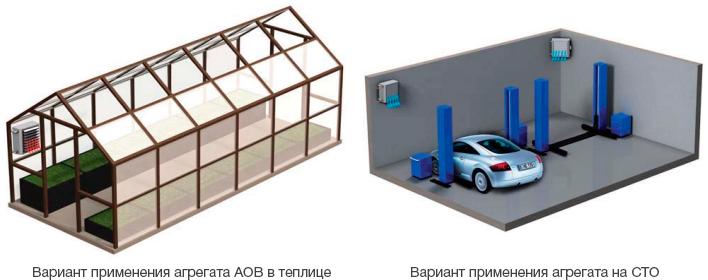 Варианты применения отопительного агрегата Вентс AOB