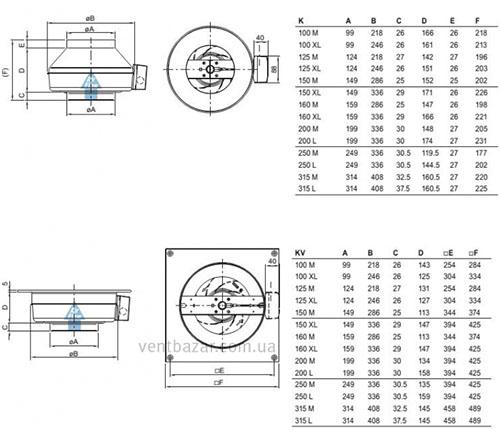 Купить канальный вентилятор круглый цена оптовая в Минске